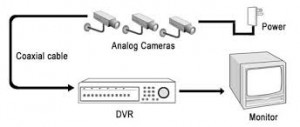 analogue-dvr